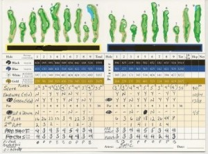 ScoreTracker Scorecard