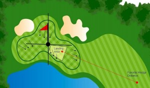 golf green approach2
